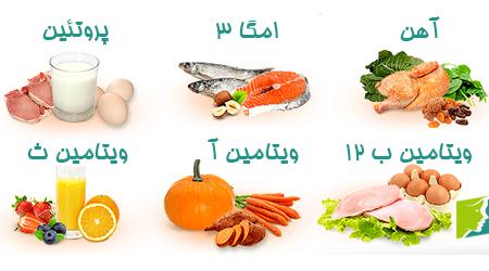 تغذیه بعد از کاشت مو